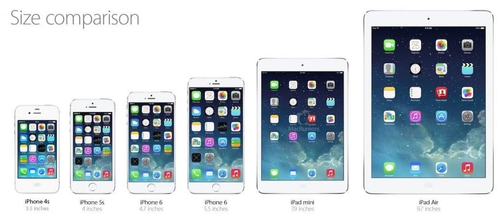 iphone 6 vs 5s vs 4s screen size comparison