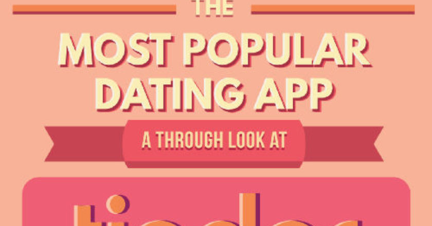 tinder, Tinder Profile, successful tinder profile, dating app, dating apps