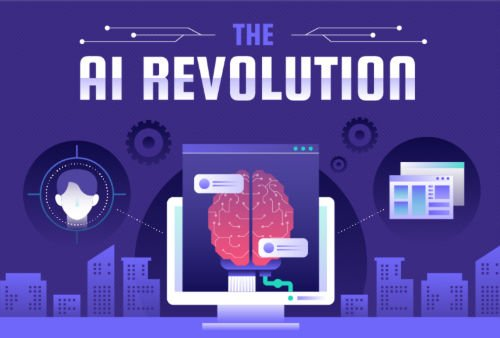 ai systems, branch of ai, theory of mind, AI Revolution, Self-aware