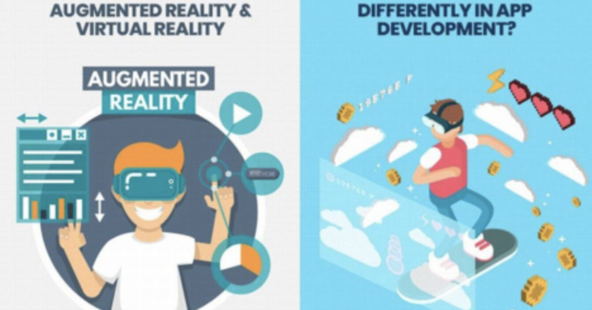 Difference Between AR and VR, Mobile App Development, Augmented Reality Vs Virtual Reality, iPhone App Developer, Android App Developer