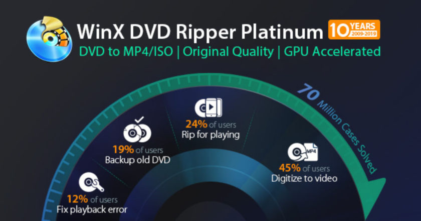 ripping DVDs, Watch DVD on Windows 10, DVD Ripper, ripping DVDs, DVD to video conversion