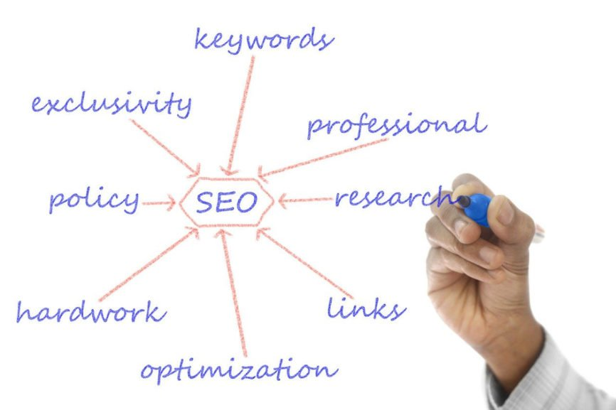 professional SEO services, targeting the keywords, brand awareness, grow the conversions, keyword research
