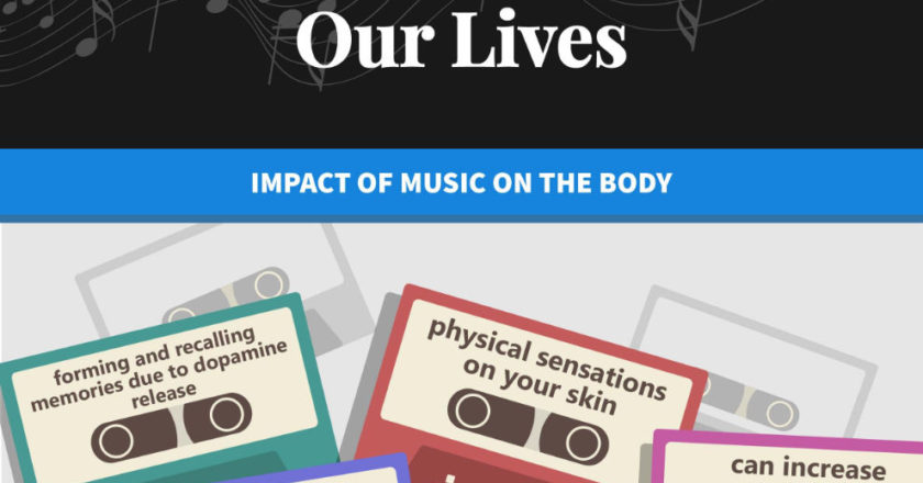 Music in the Classroom, Advantages of Music, music aids memory, music helps concentration, Music reduces stress