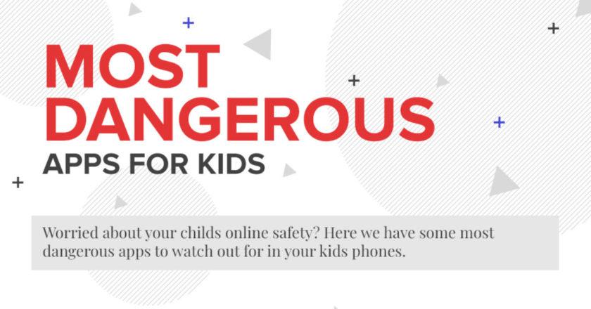 Best Online Games for Kids, Games for Kids, pick appropriate games, age-appropriate games, Playing Games Online