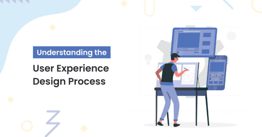 Understanding The User Experience, Understanding The Design Process, user experience design, converting your customers, Improving the usability