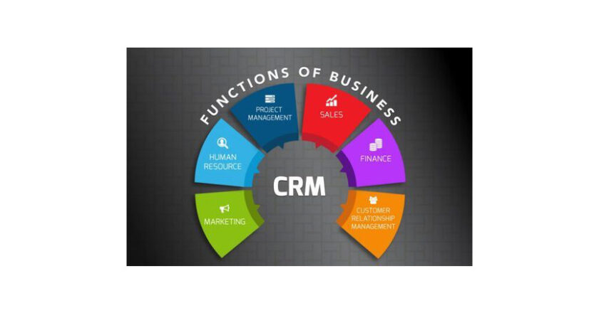 CRM software, CRM System Development, Benefits of Custom CRM System Development, Custom CRM Software, competitive business advantage